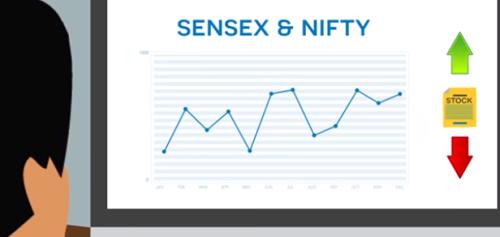 Sensex & Nifty