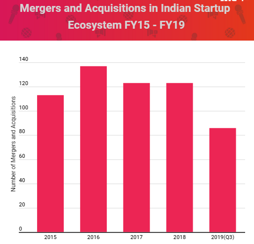 Roll-Up Merger: Definition & How It Works