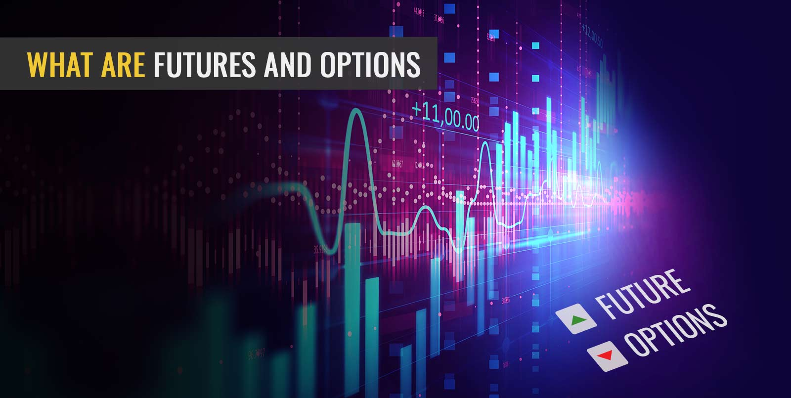 What are futures and options