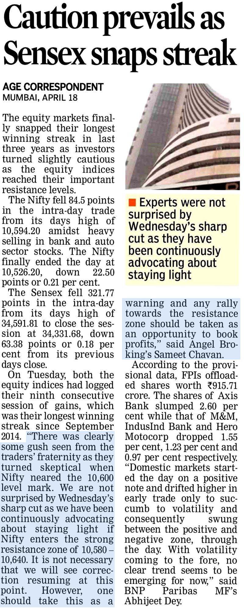 Caution prevails as Sensex snaps streak