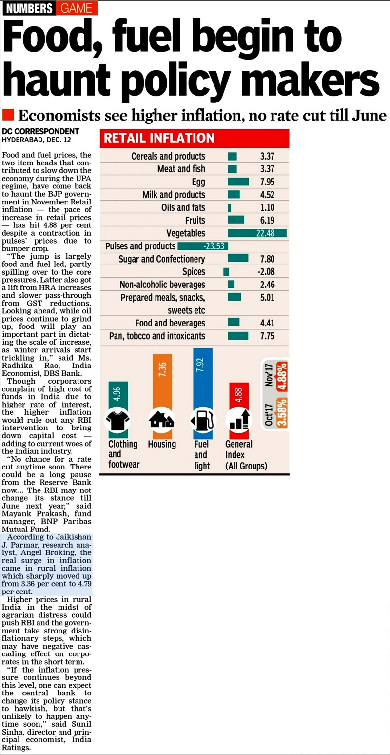 Food, fuel prices begin to haunt Indian policy makers