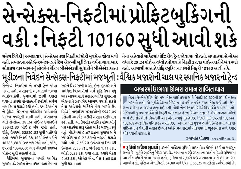 Due to increase in profit booking nifty could reach 10160