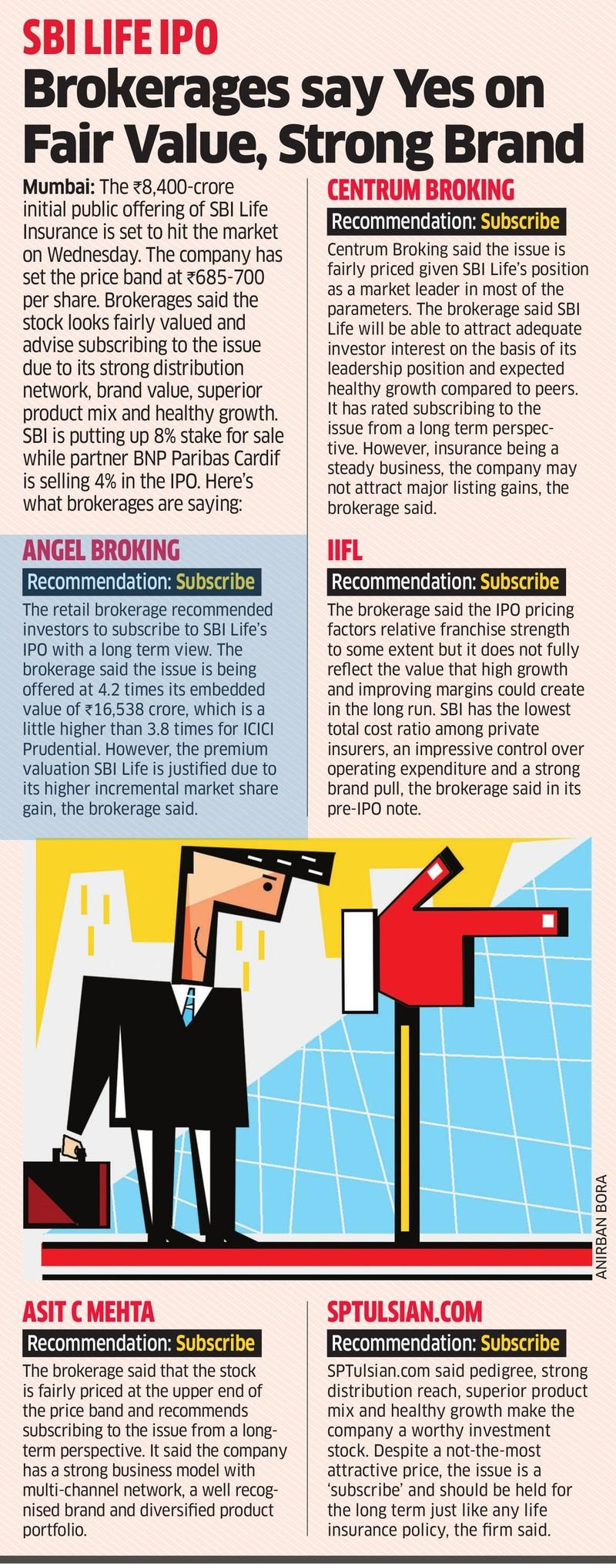 Brokerages say Yes on Fair Value, Strong Brand