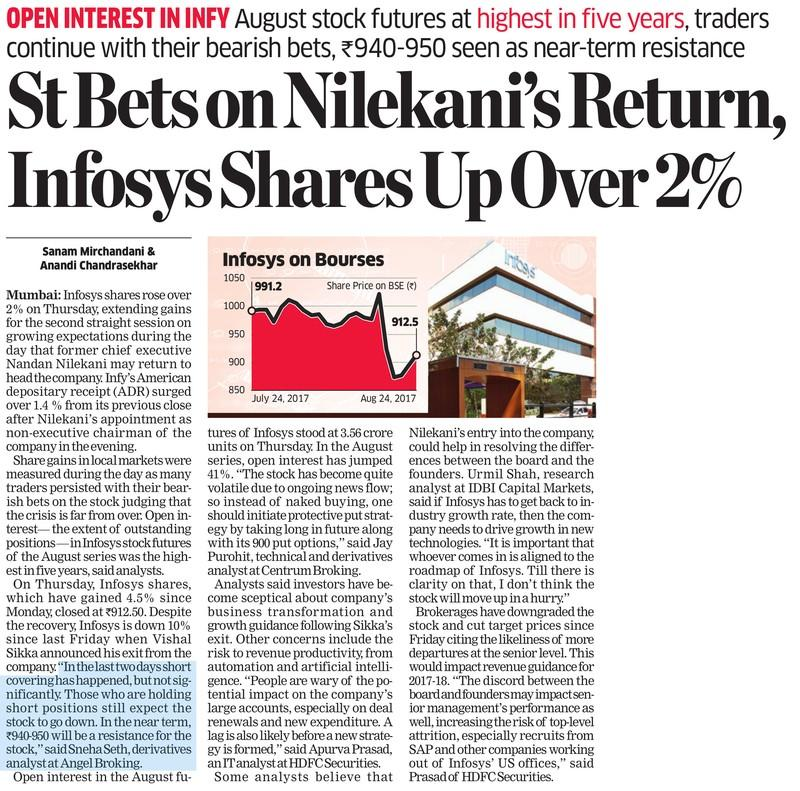 St Bets on Nilekani's Return, Infosys Shares Up Over 2%