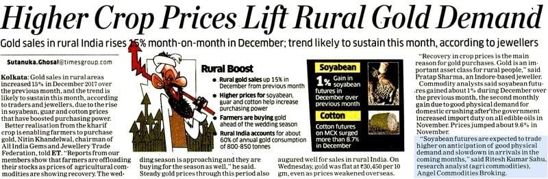 Higher Crop Prices Lift Rural Gold Demand