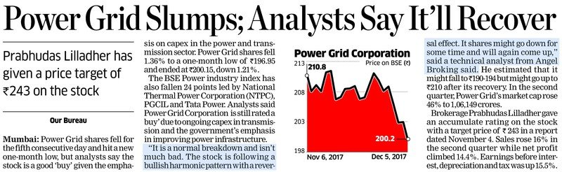 Power grid slumps; analysts say it'll recover