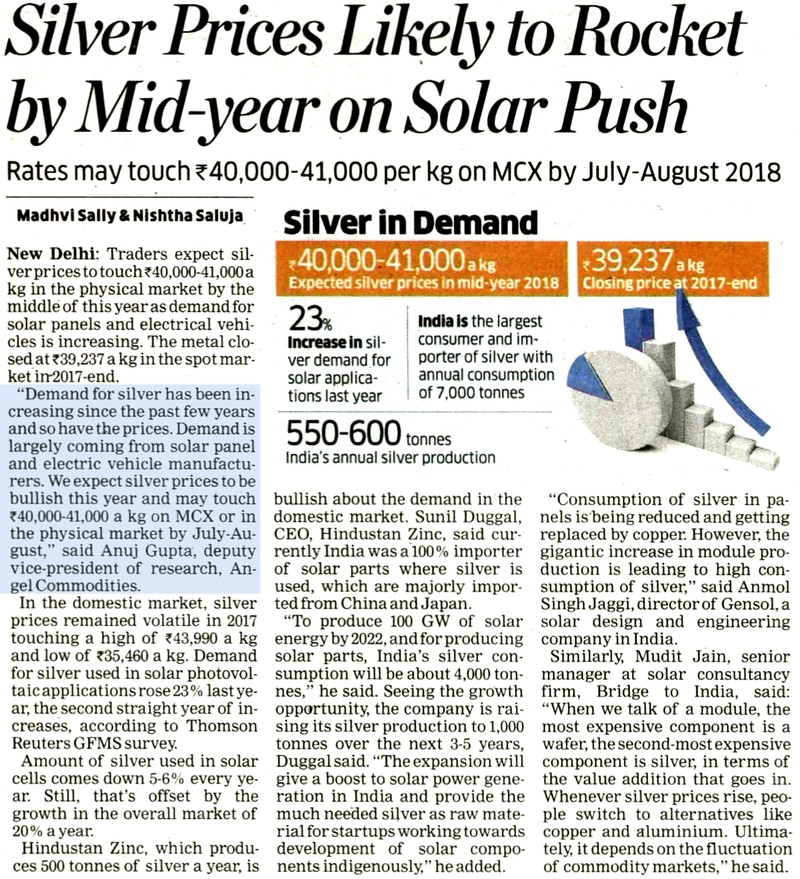Silver Prices Likely to Rocket by Mid-year on Solar Push