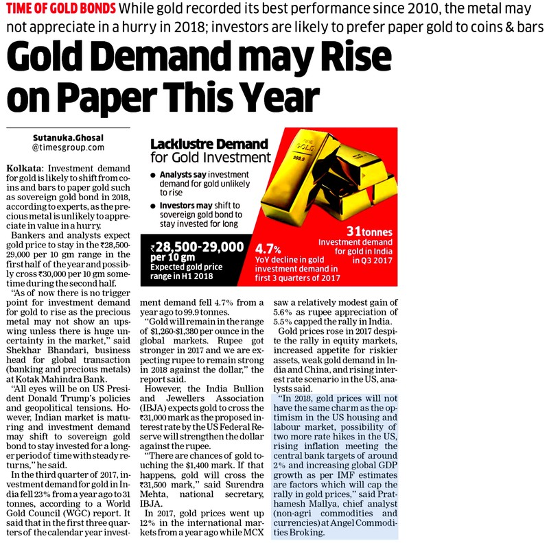 Gold Demand may Rise on Paper This Year
