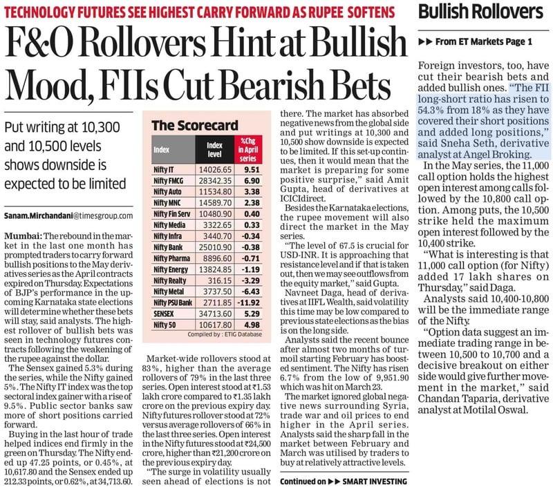 F&O rollover hint at bullish…