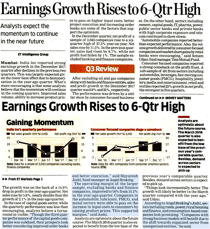 Earnings Growth Rises to 6-Qtr High