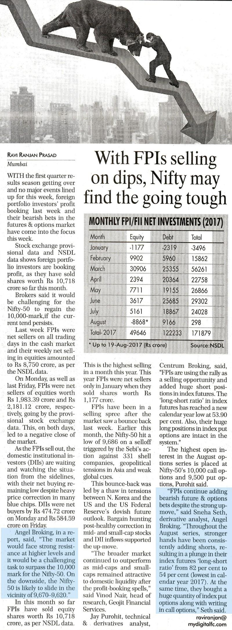With FPIs selling on dips, Nifty may find the going tough