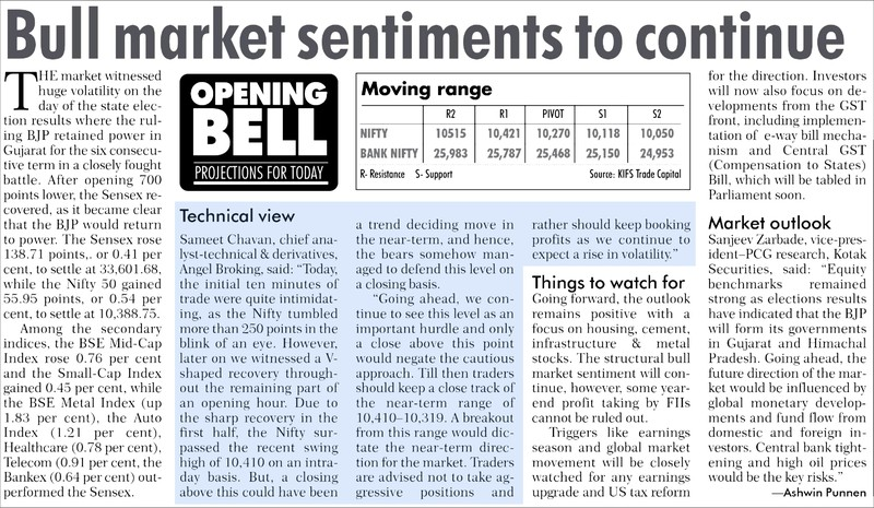 Bull market sentiments to continue