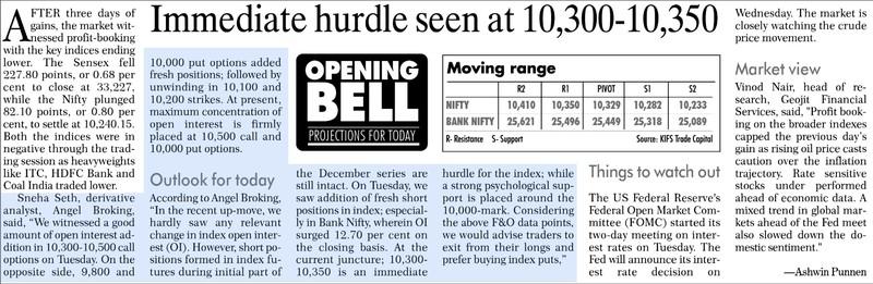 Immediate hurdle seen at 10,300-10,350
