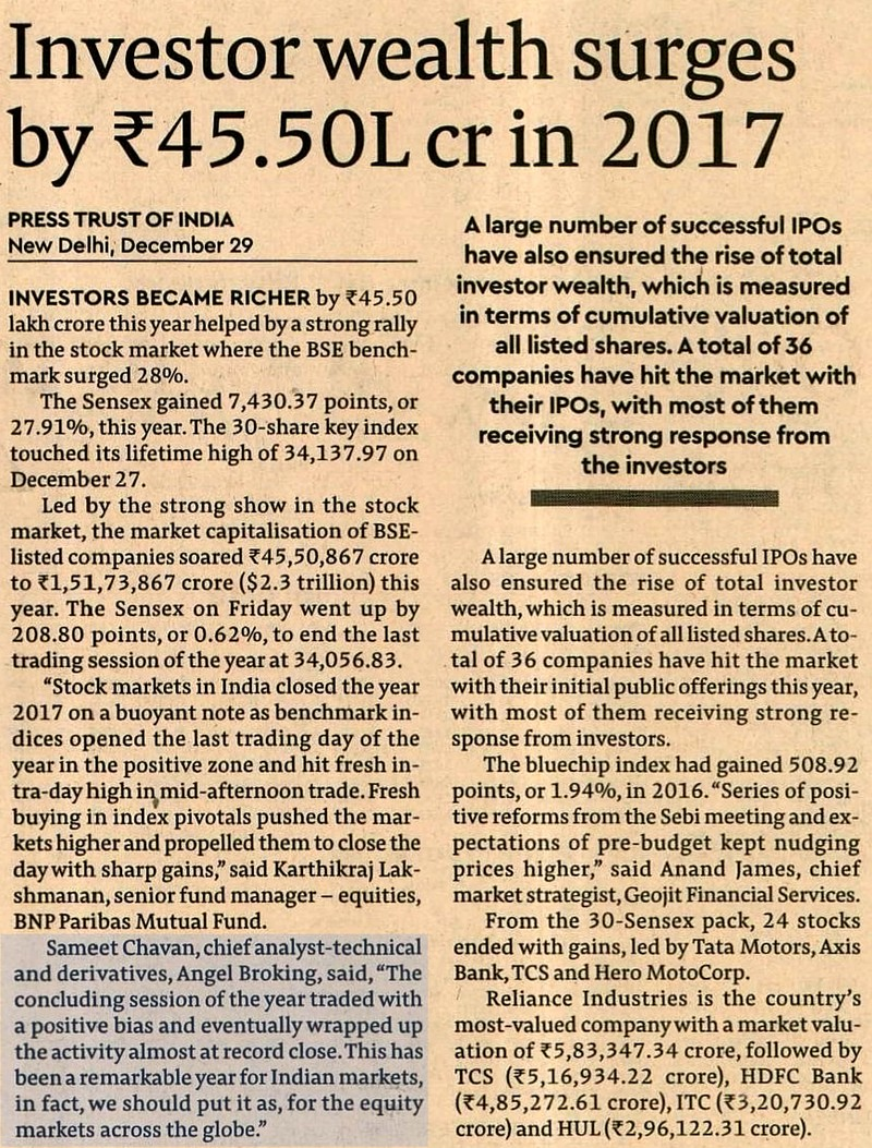 Investor wealth surges by Rs 45.50L cr in 2017