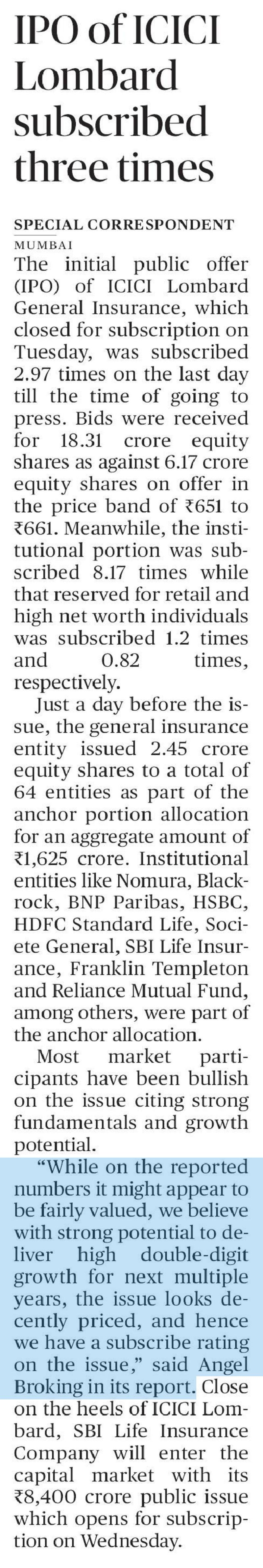 IPO of ICICI Lombard Subscribed three times