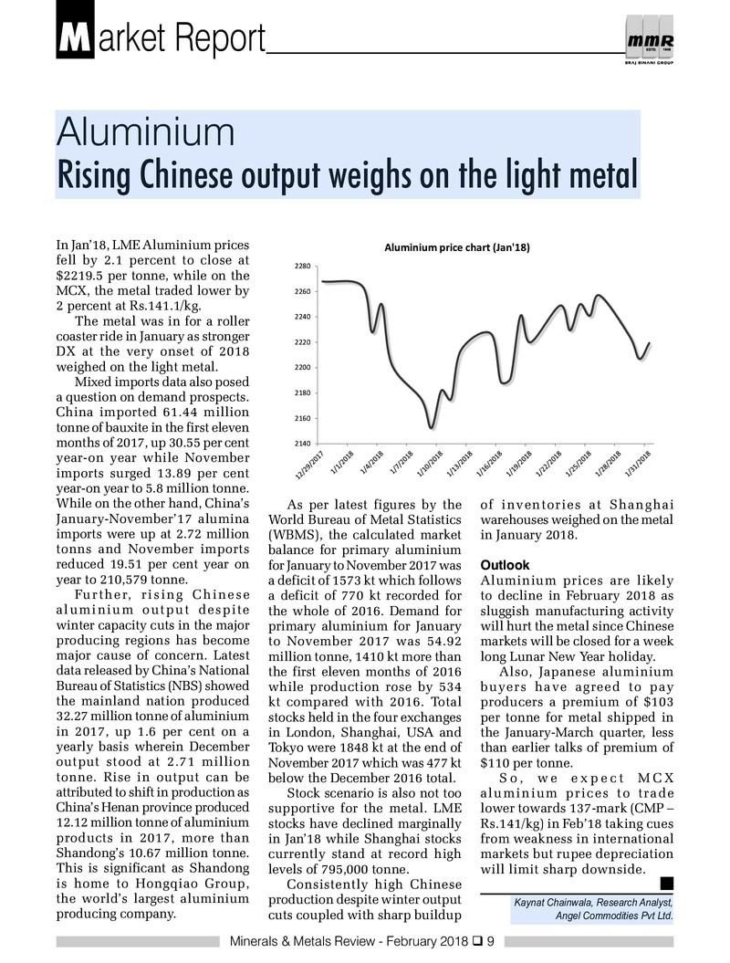 Rising chinese output weighs on the light metal