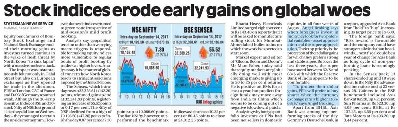 Stock indices erode early gains on global woes