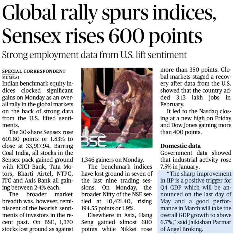 Global rally spurs indices, Sensex rises 600 points