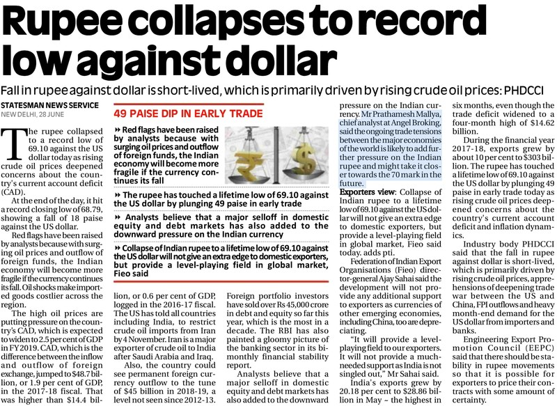 Rupee collapses to record low against dollar A