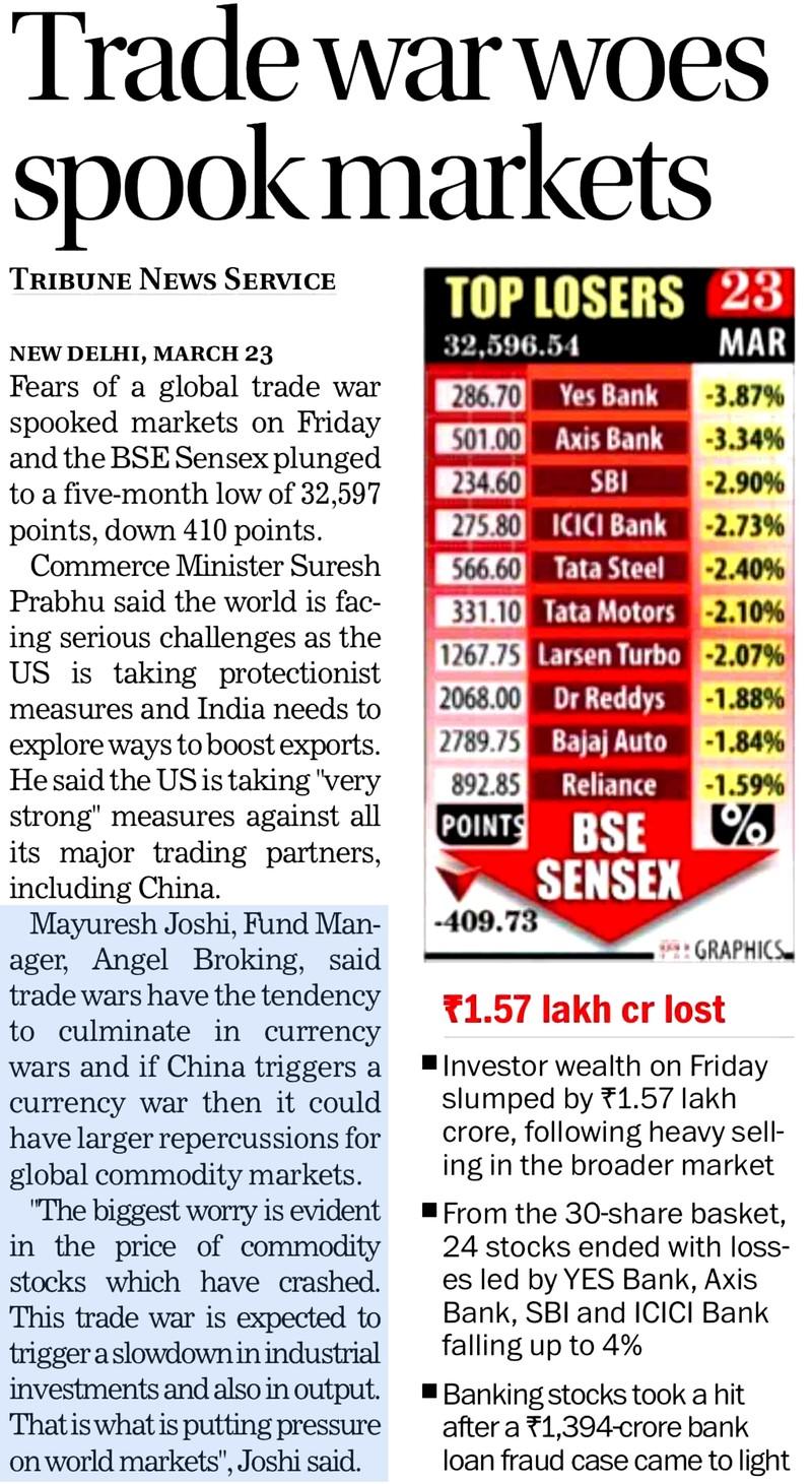 Trade war woes spook markets